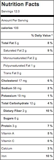 Peppermint Mocha Nutrition