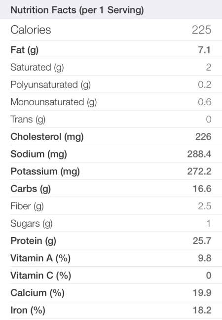 Chocolate Crepes Nutrition Information